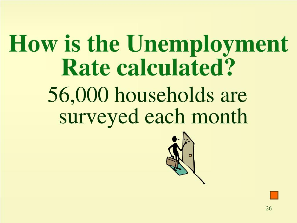 How is the Unemployment Rate calculated?