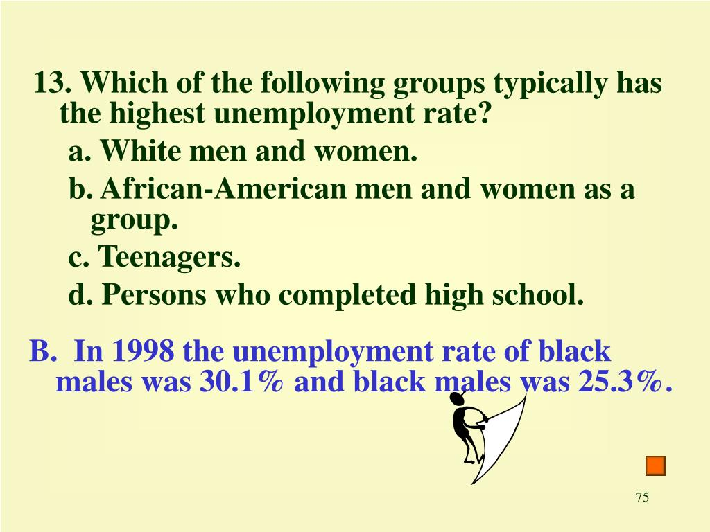 13. Which of the following groups typically has the highest unemployment rate?