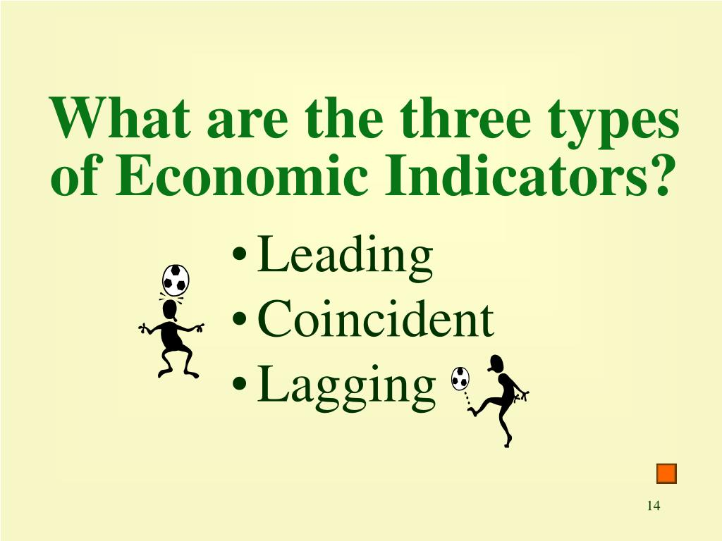 What are the three types of Economic Indicators?