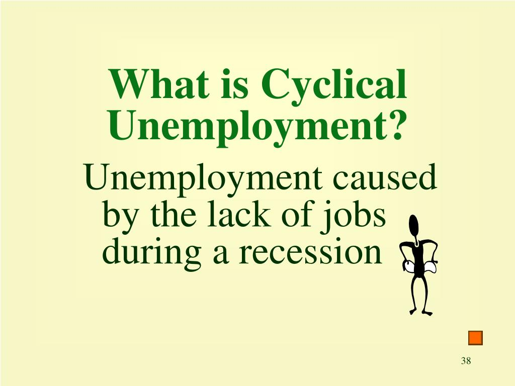What is Cyclical Unemployment?