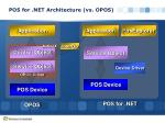 pos for net architecture vs opos