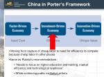 china in porter s framework