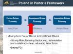 poland in porter s framework