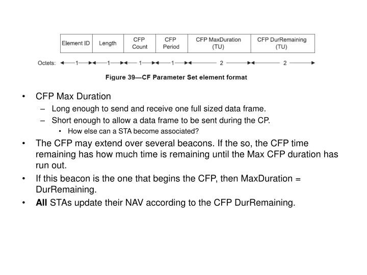 CFP Max Duration