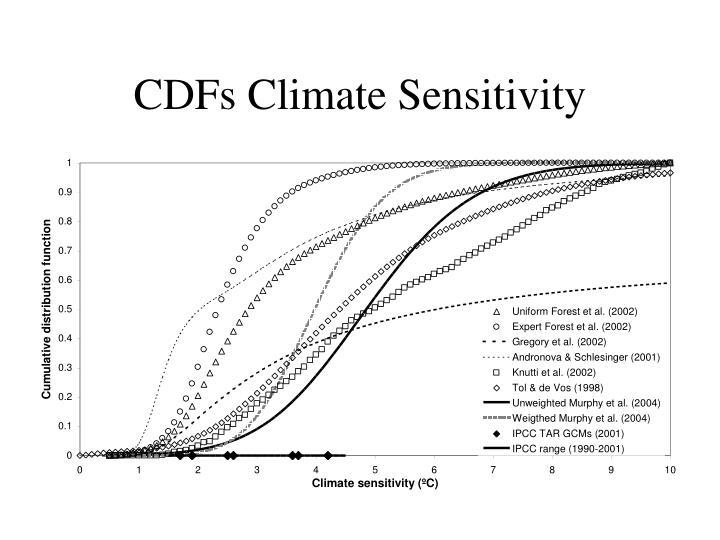 CDFs Climate Sensitivity
