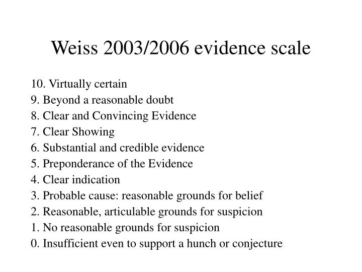 Weiss 2003/2006 evidence scale
