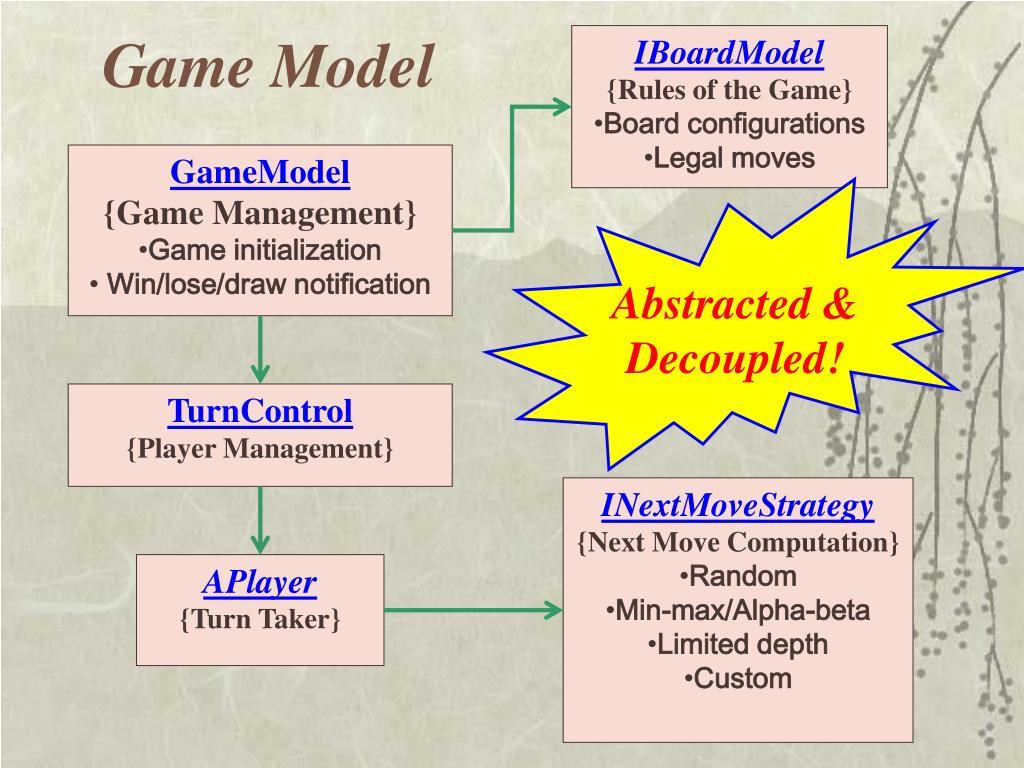 GameModel