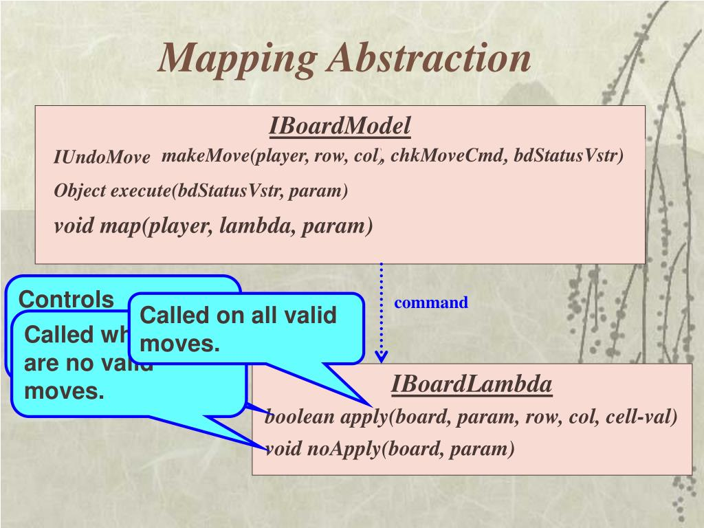 Mapping Abstraction