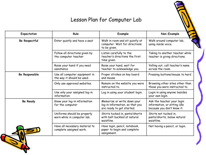 Lesson Plan for Computer Lab
