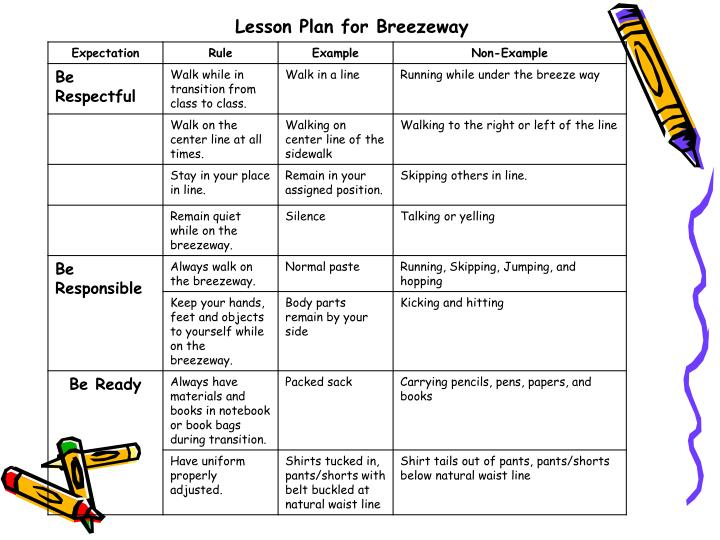 Lesson Plan for Breezeway