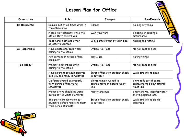 Lesson Plan for Office