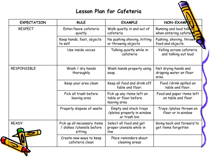 Lesson Plan for Cafeteria