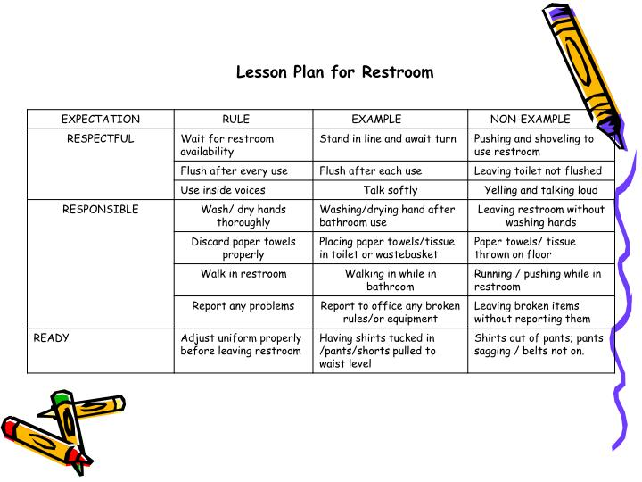 Lesson Plan for Restroom