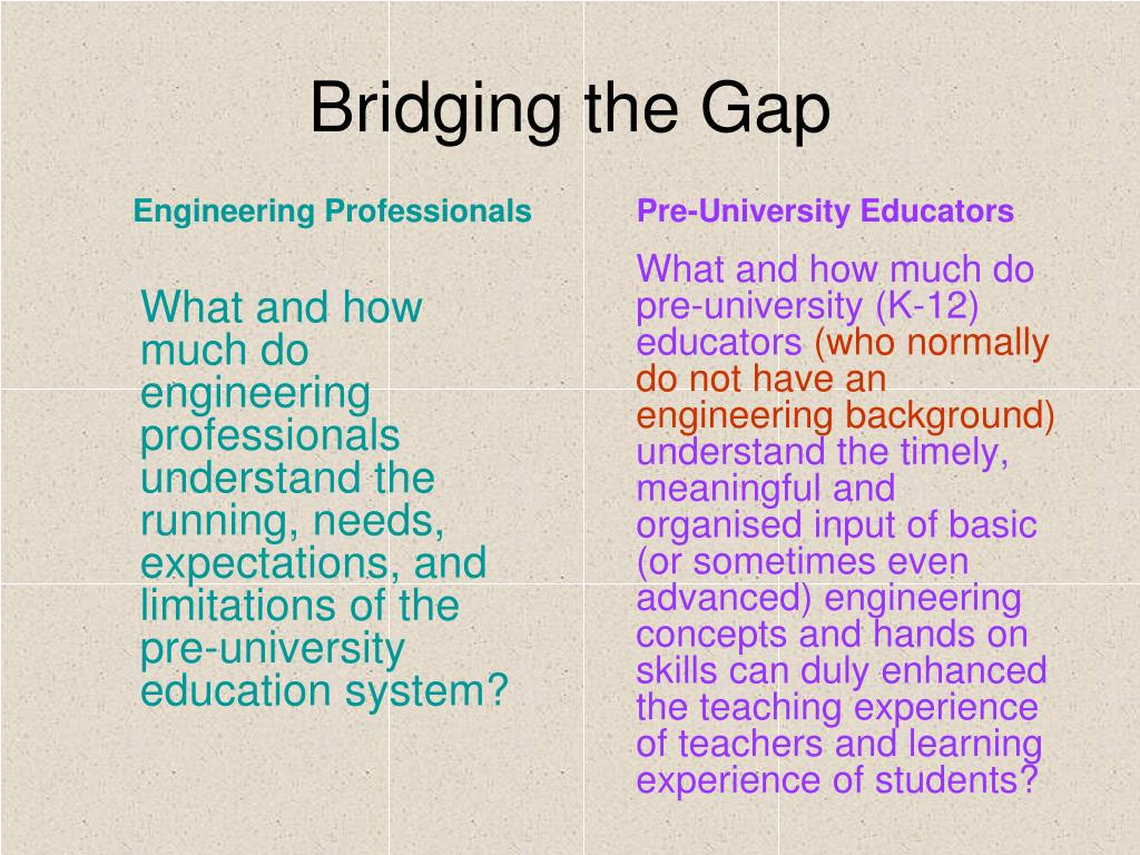 What and how much do engineering professionals understand the running, needs, expectations, and limitations of the pre-university education system?