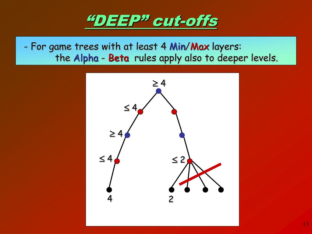- For game trees with at least 4