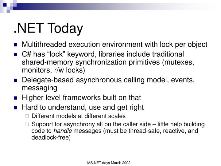 .NET Today