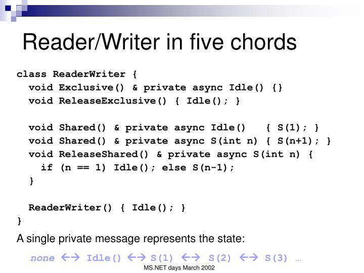 Reader/Writer in five chords