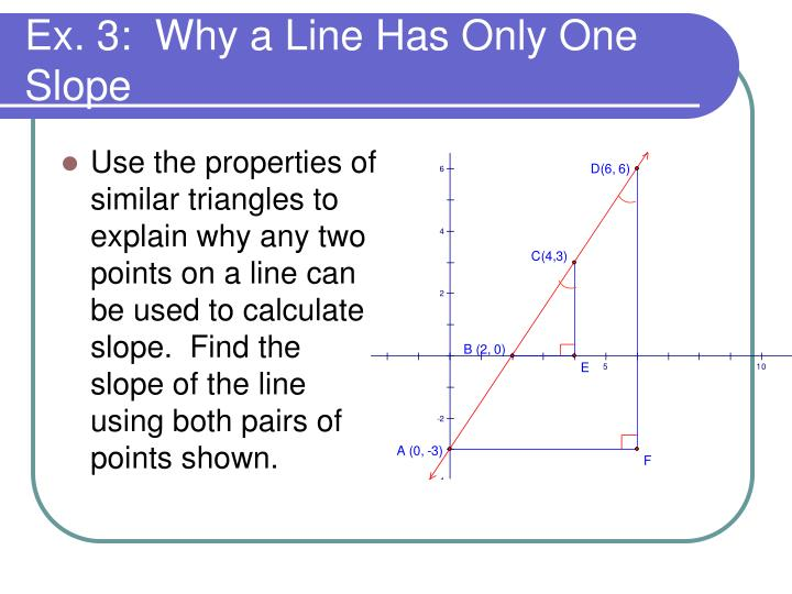 Use the properties of similar triangles to explain why any two points on a line can be used to calculate slope.  Find the slope of the line using both pairs of points shown.