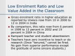 low enrolment ratio and low value added in the classroom