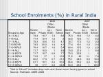 school enrolments in rural india