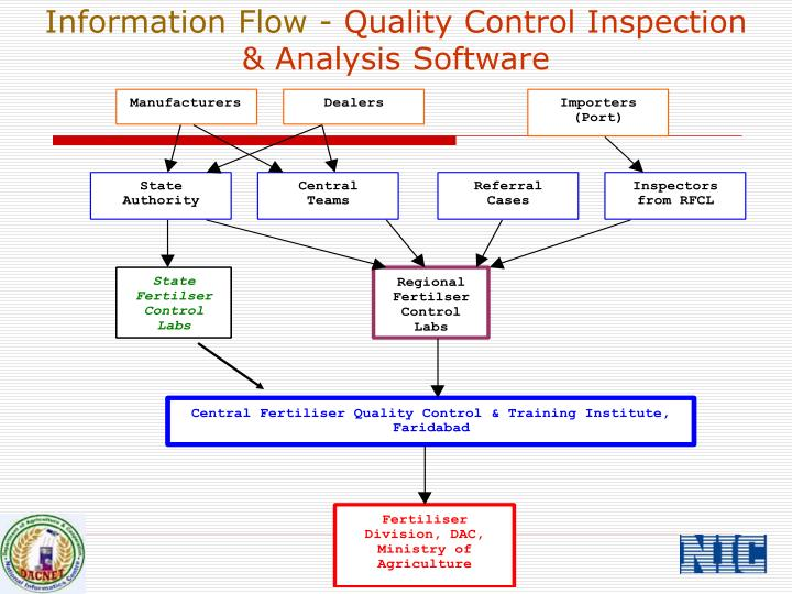 Information Flow -
