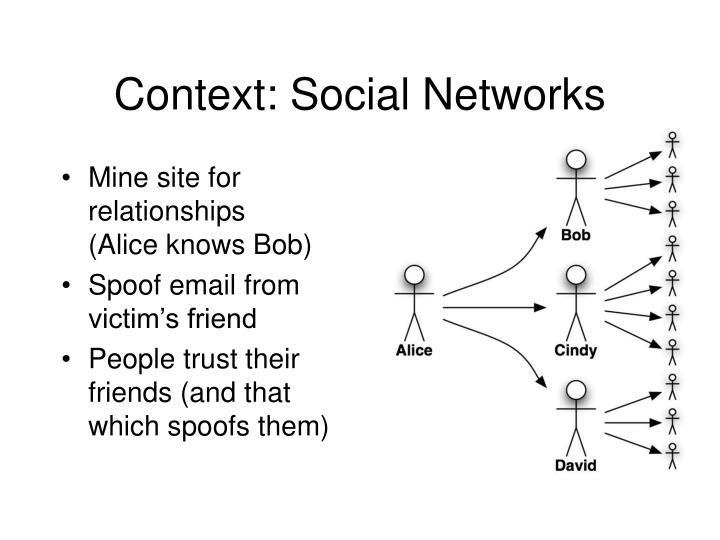 Context: Social Networks