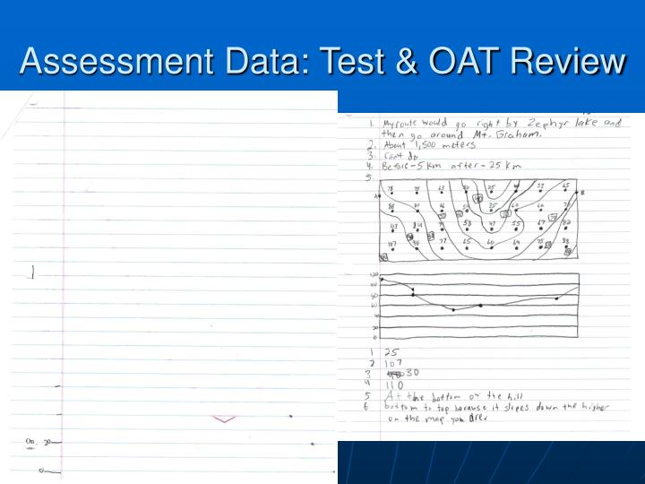 Assessment Data: Test & OAT Review
