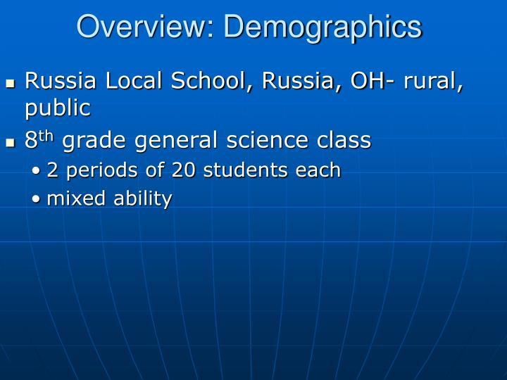 Overview: Demographics