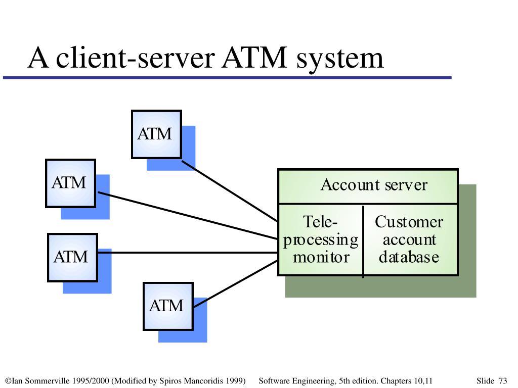 A client-server ATM system