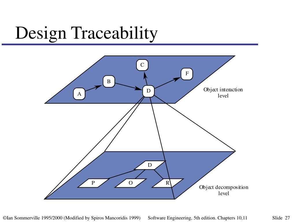 Design Traceability