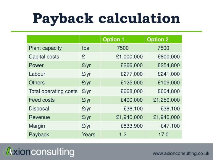 Payback calculation