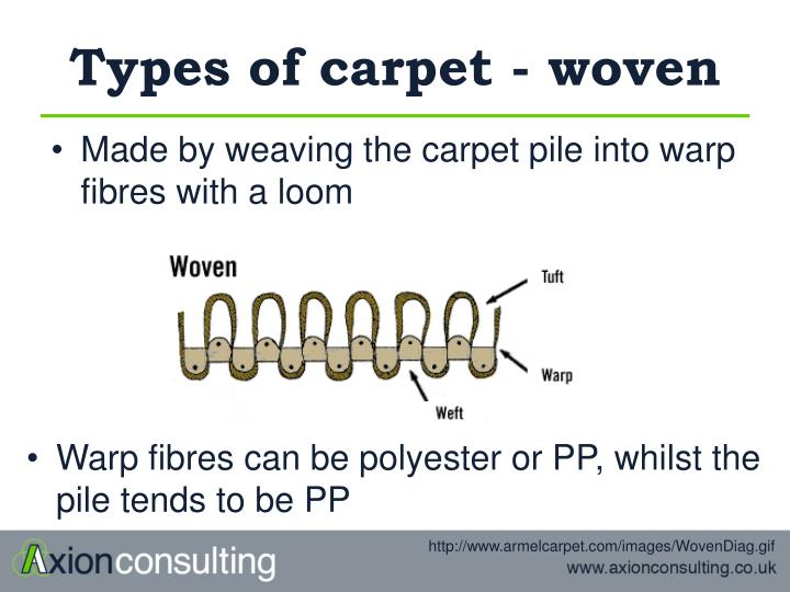 Types of carpet - woven