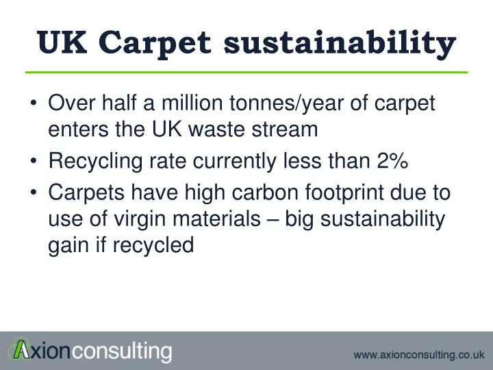 UK Carpet sustainability