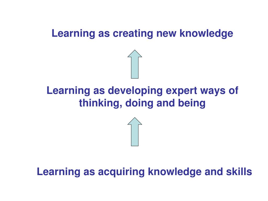 Learning as creating new knowledge