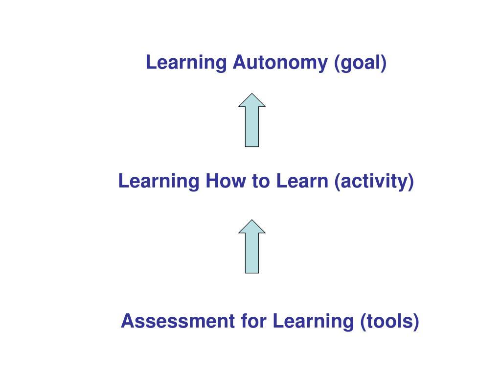 Learning Autonomy (goal)