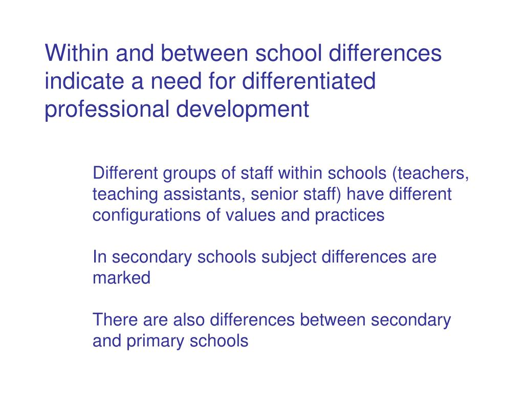 Within and between school differences indicate a need for differentiated professional development