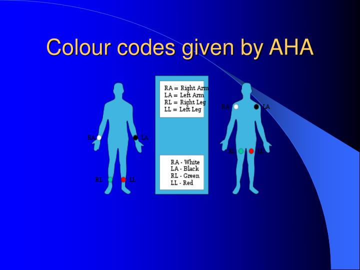 Colour codes given by AHA