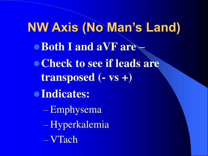 NW Axis (No Man's Land)