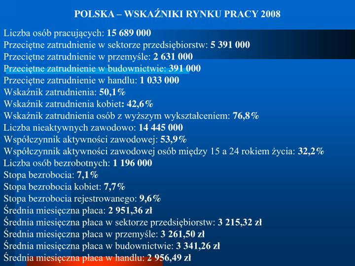 POLSKA – WSKAŹNIKI RYNKU PRACY 2008