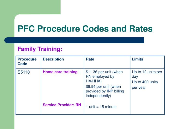 PFC Procedure Codes and Rates