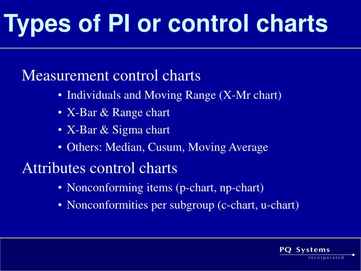 Types of PI or control charts