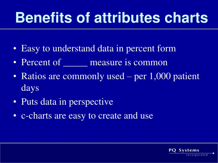 Benefits of attributes charts