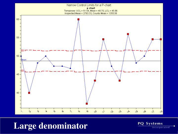 Large denominator