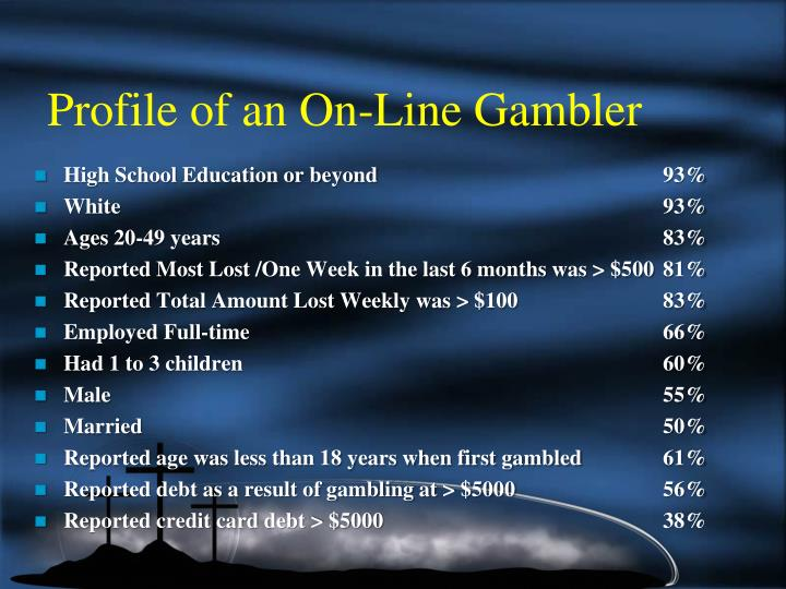 Profile of an On-Line Gambler