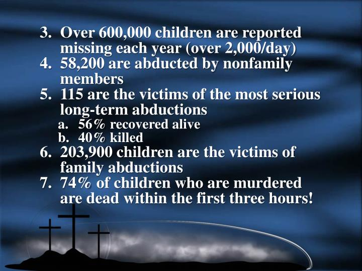 Over 600,000 children are reported missing each year (over 2,000/day)