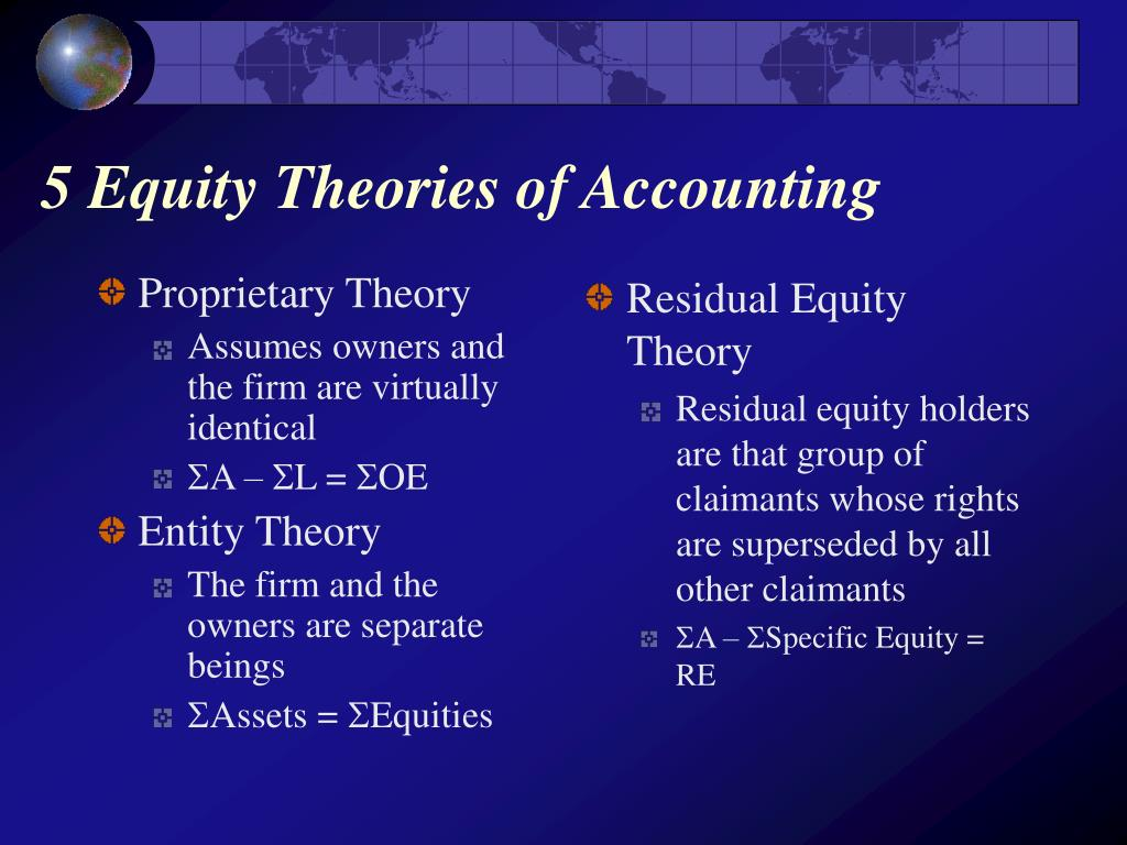 Proprietary Theory