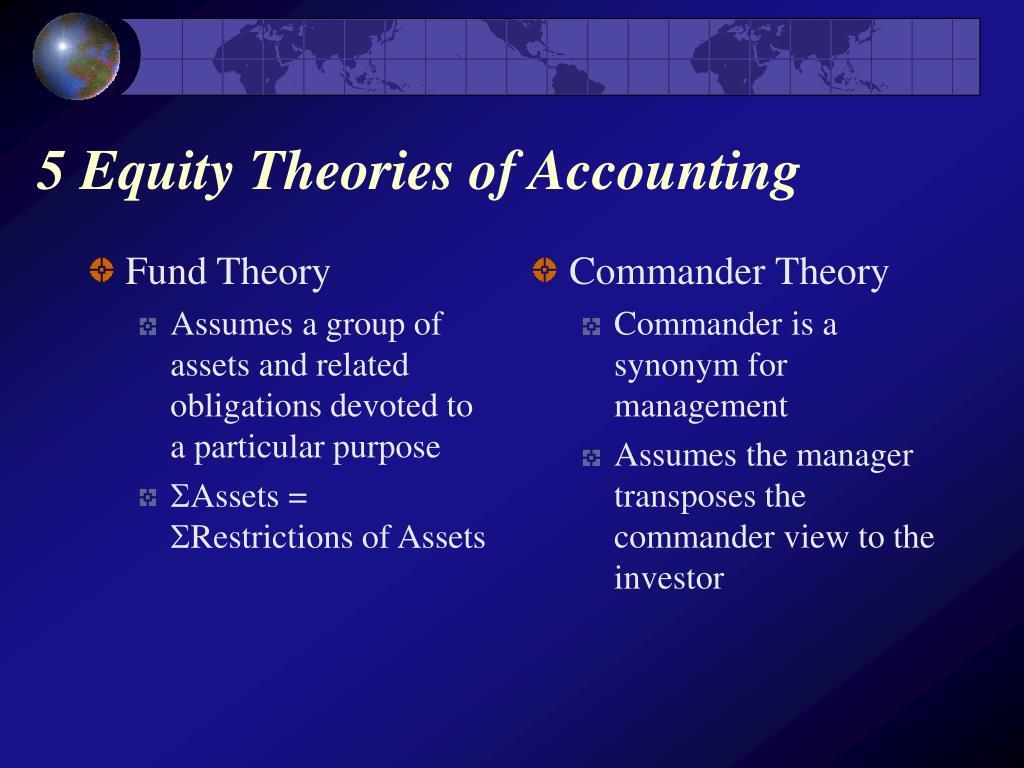 Fund Theory
