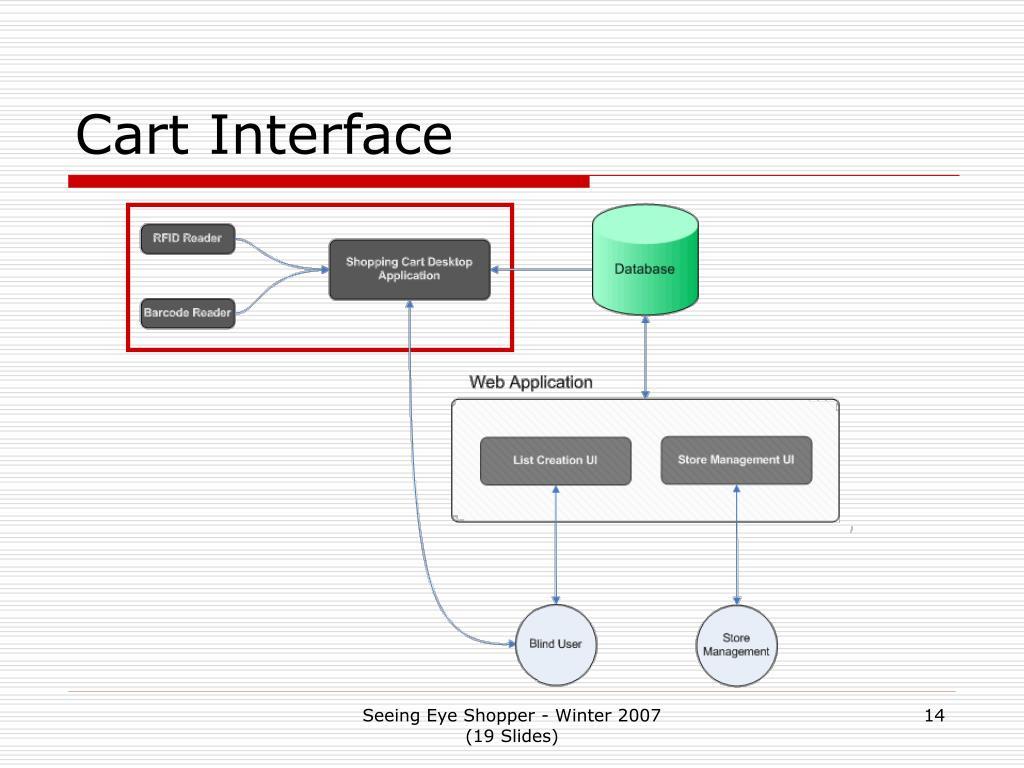 Cart Interface