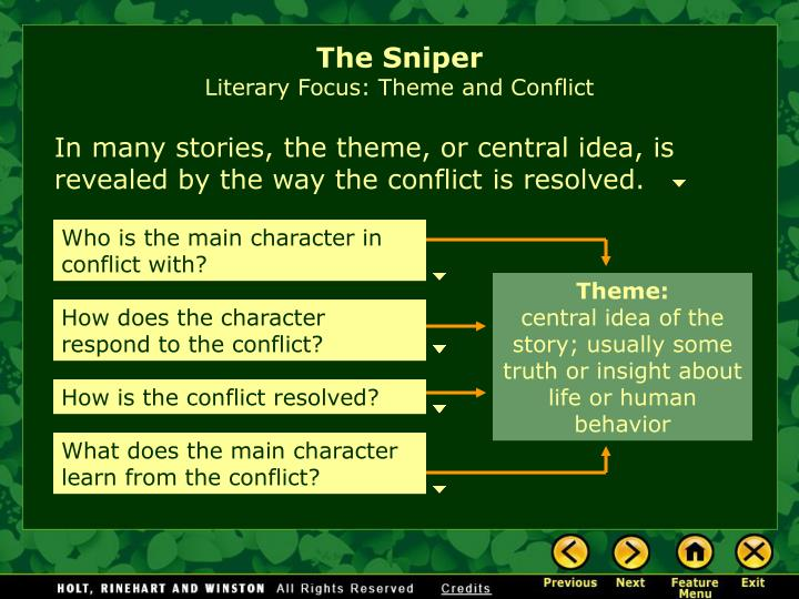 how is the theme of conflict B the body of the paper will support the focus given in the introduction break up  the aspects of the subject (character, theme, etc) and discuss each element in.