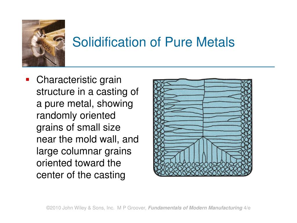 Solidification of Pure Metals